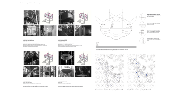 djarchitecture, dj:architecture, university